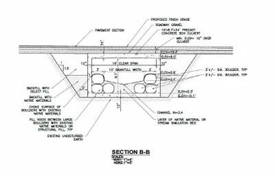 Sample plan set diagram