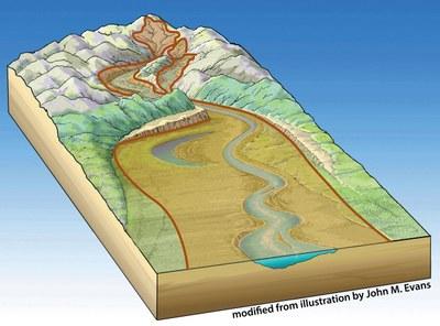 River Corridor Assessment for the North Atlantic Region